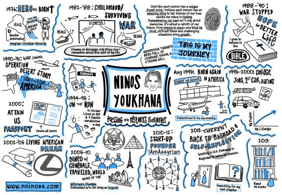 ninos sketchnote for web 1291px 150dpi