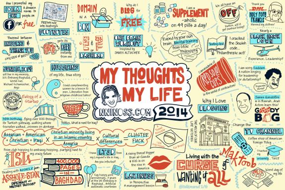 2014 Memoir sketchnotes