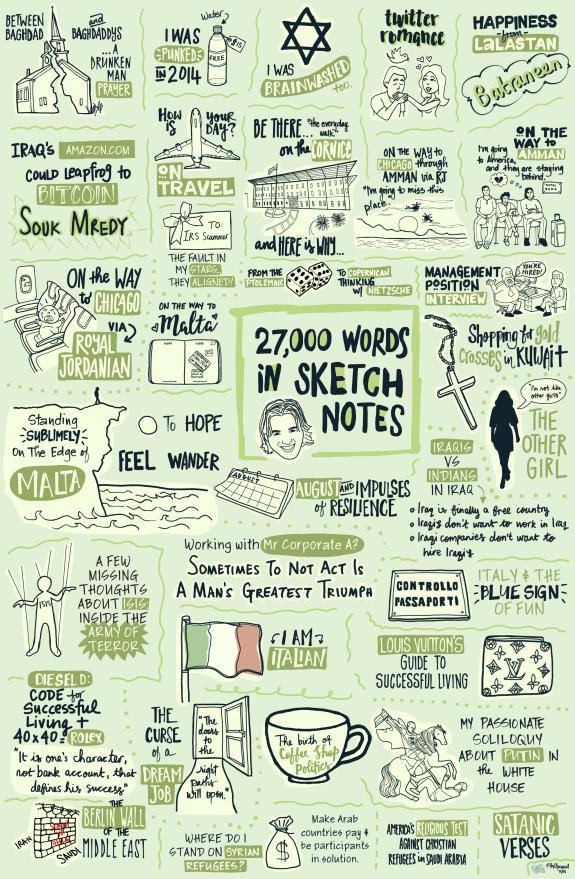 2015 blog posts sketchnote FINAL